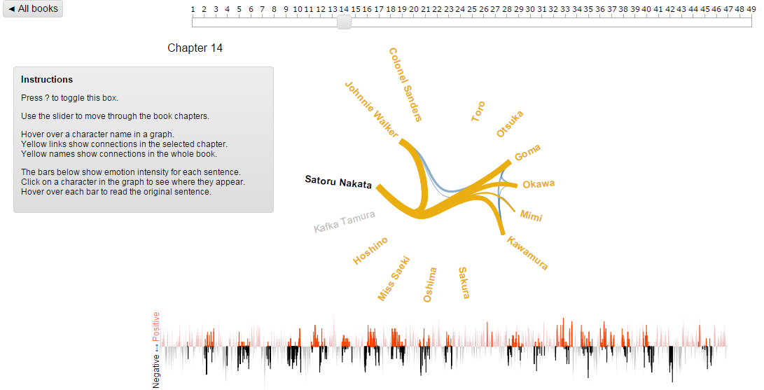 infografias narrativos