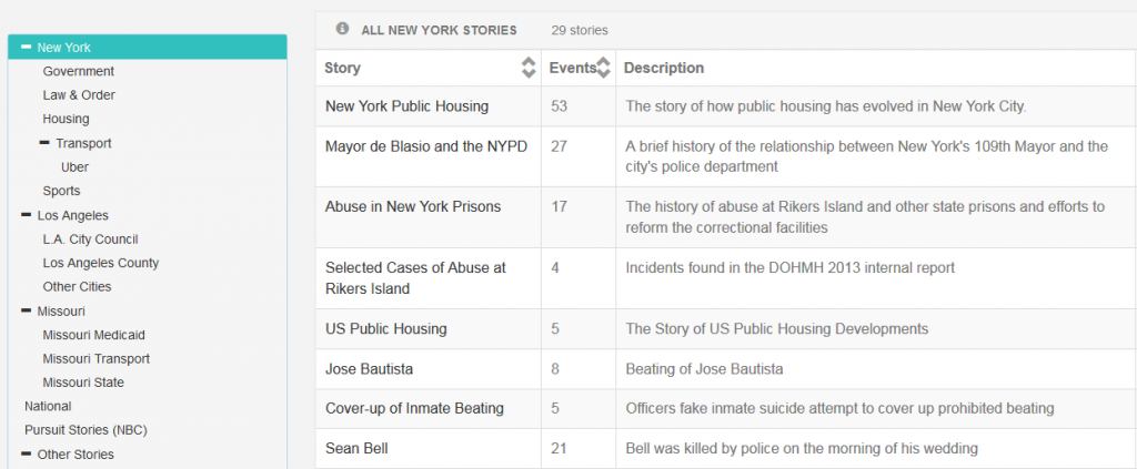 Structured Stories es una base de datos para trabajar con noticias, explica Quique.